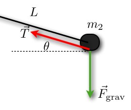 Circular motion there are only two forces on the stopper the tension from the string and the gravitational force the net force is not zero this is because the stopper is ccuart Image collections
